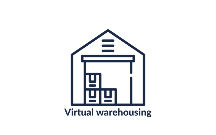 Virtual warehouse